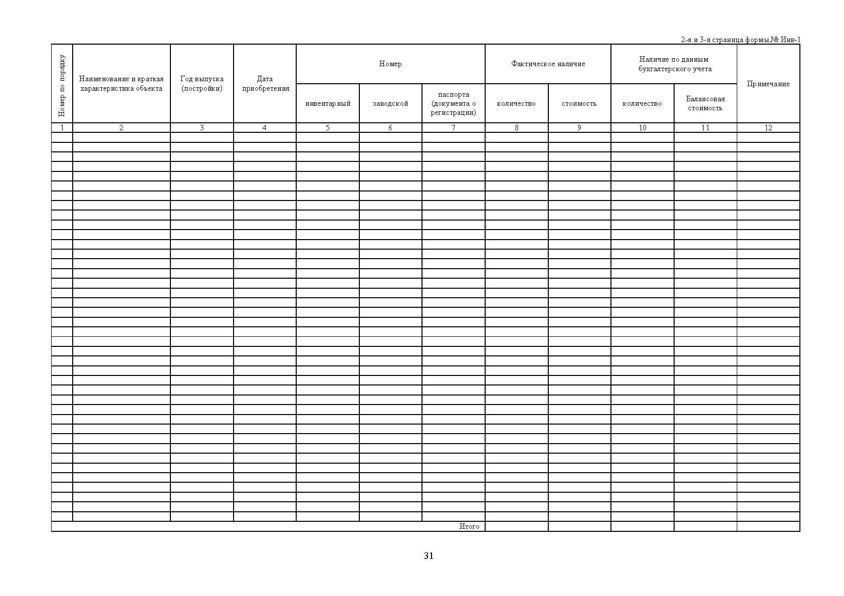образец приказа на на передачу материалов на ответхраненте