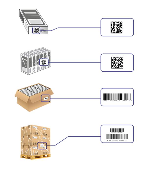 Инструкция по продаже табачных изделий табак томск оптом