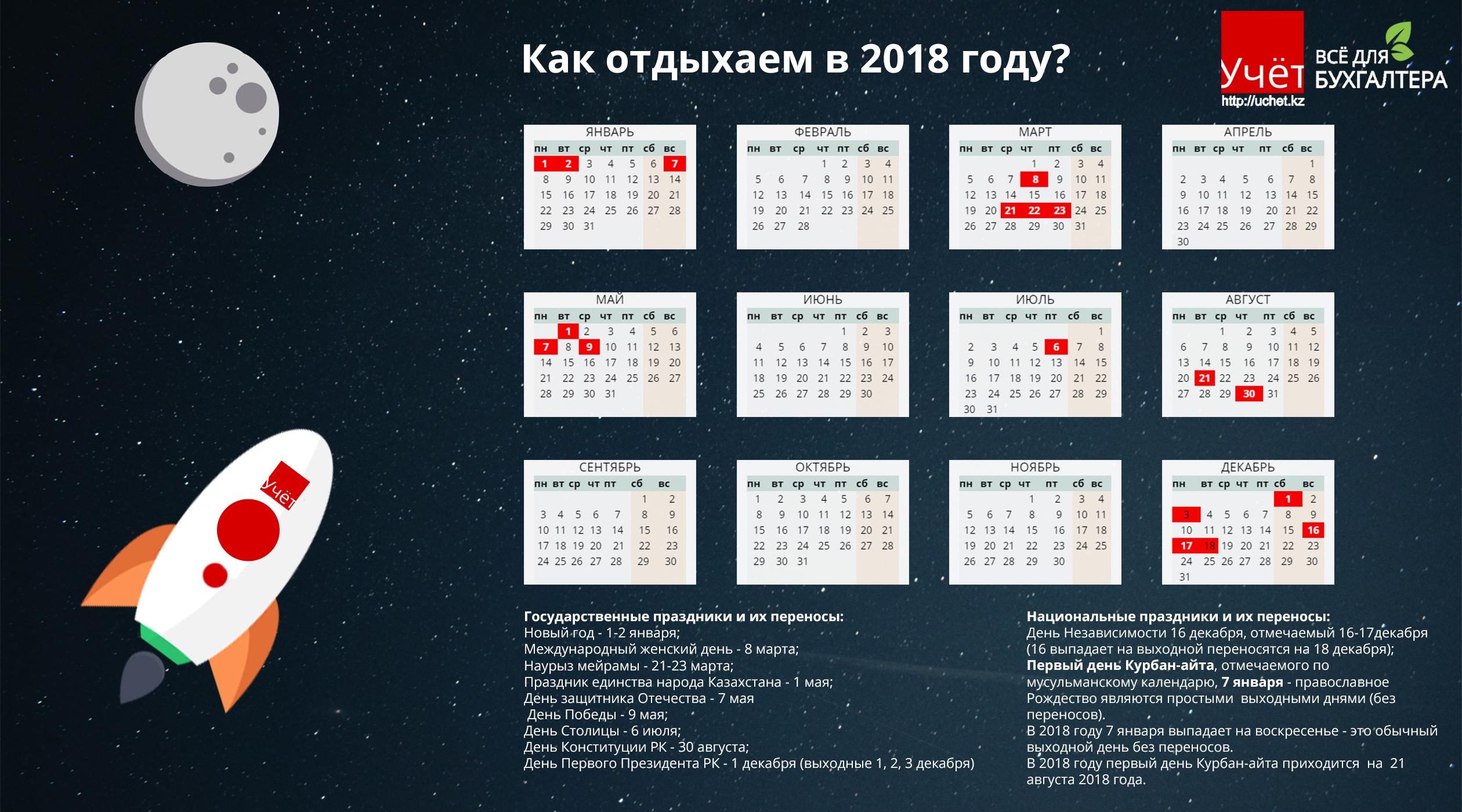 Праздники и выходные дни в июле 2019 года в России рекомендации